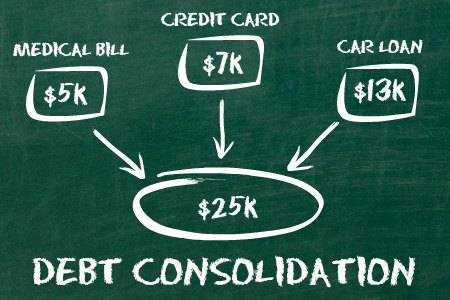Consolidating loans direct loans